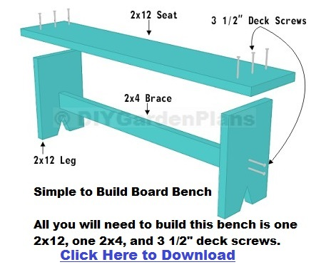 Diy 8x8 Shed Plans Garden Benches Hanike