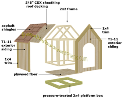Gable roof dog house plans for House plans with material list