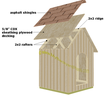Dog House Plans Roof