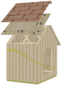 dog house plans | roof  measurements