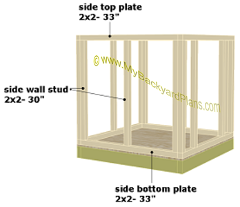 Dog house plans | Side Wall Frame