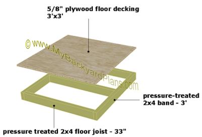 Dog House Plans Foundation Floor