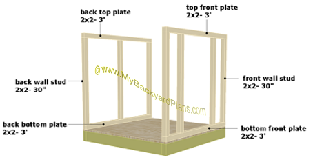 dog house plans | wall frames