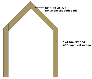 dog house plans | front & back  trim
