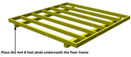 build shed floor on skids » ))@ How to SHED Work **#