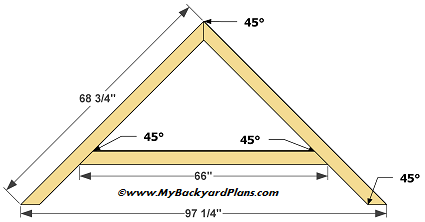 Simple Roof Truss For Small Dog House