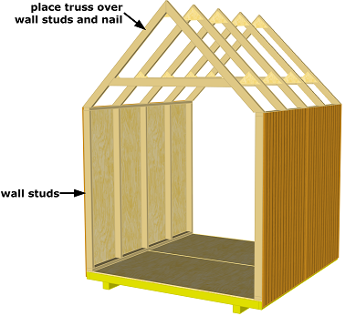 gable storage shed roof frame