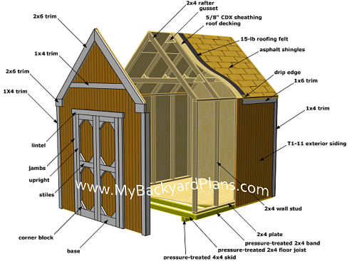 This shed is built on a skid foundation, this makes it portable, in ...