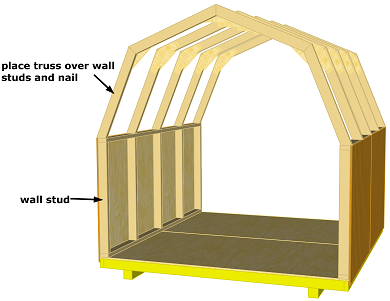 Material For 8x8 Gambrel Storage Shed Roof Frame Details