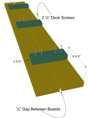 Picnic Table Plans Bench Assembly
