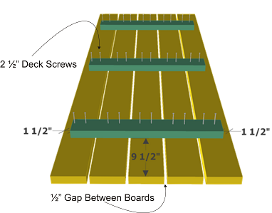 Picnic Table Plans - Top Assembly
