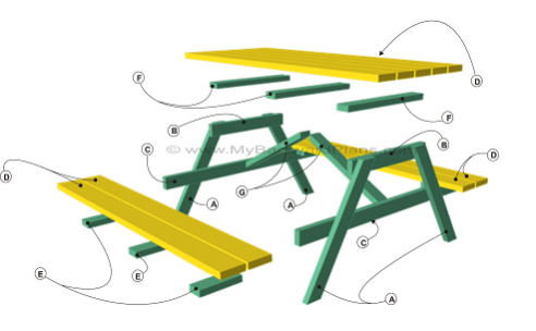Permalink to plans for picnic table with detached benches
